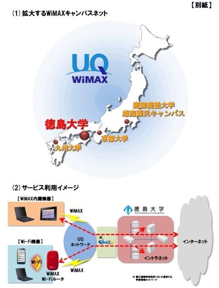 uqwimax-tokushimadaigaku.jpg