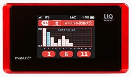 BIGLOBE WiMAX wx05